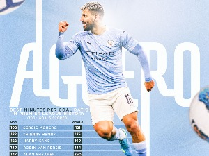 After a decade in blue, Aguero leaves Manchester City
